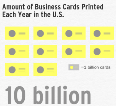 business-cards-facts